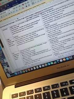 [WTS] AUSMAT Psychology Notes (4 chapters)
