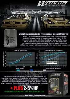 Works Oil Filter (Honda, Toyota, Mazda, Nissan, Subaru, Suzuki)