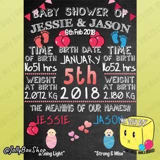 Feb 24 - Chalkboard Theme Display Board For Twins Baby Shower - A1 Foam Board Party Decorations