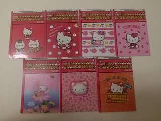 Hello Kitty Go Around Card 40周年限定 2014