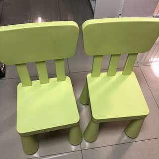 🚚 Children Table And Chairs ikea