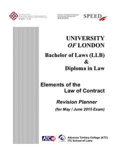 UOL LLB Contract Law Revision Notes from Speed