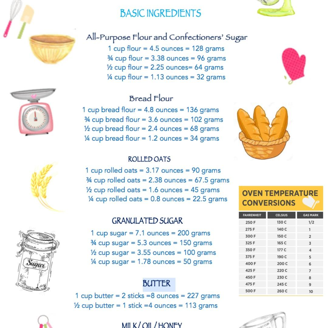 Baking Conversion Chart Everything Else On Carousell