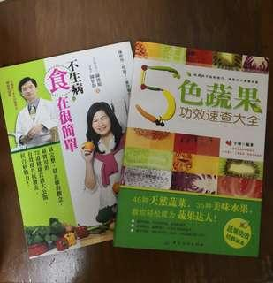 健康篇+蔬果篇