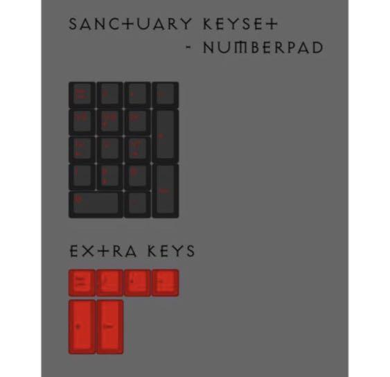 Sanctuary 3 Diablo Keycaps Set