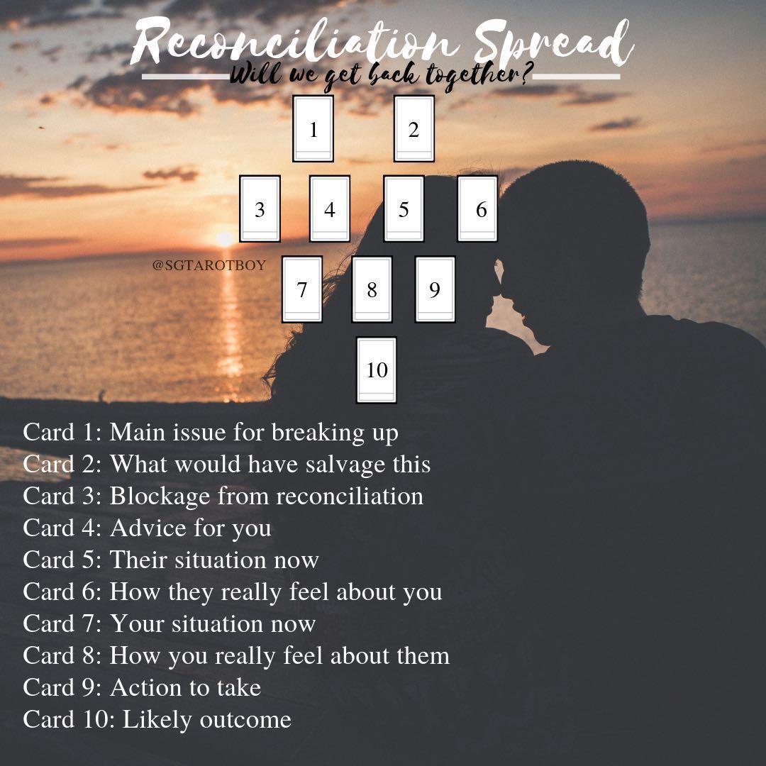 Reconciliation Spread Love, Relationship Tarot Reading ...