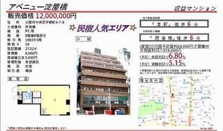 日本大阪心齋橋步行街附近住宅