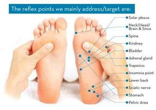 Pain-free Myosfascial Foot Therapy massage