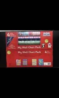 My wall chart Pack (isi 4 wall charts)