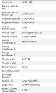 1963 Austin 7