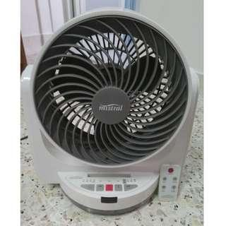 Mistral High Velocity Fan (Model: MHV800R)