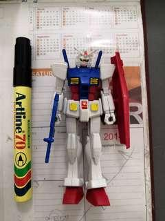 Gundam RX-78-02
