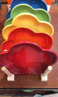 LC rainbow plates