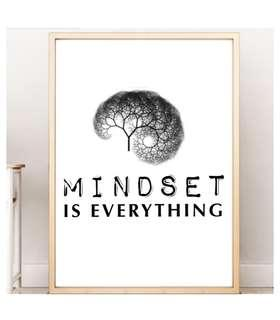 Office Wall Art Mindset Poster Sign Bedroom Decoration Motivational Quote
