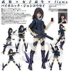 Figma 385 arms note 女子武裝高中生