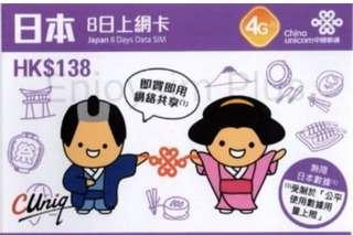 Travel SIM card for Japan unlimited data for 8 days