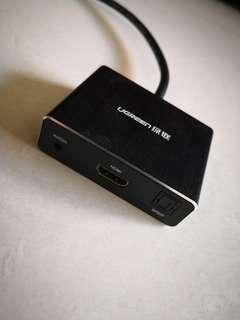 HDMI to audio optic fiber output