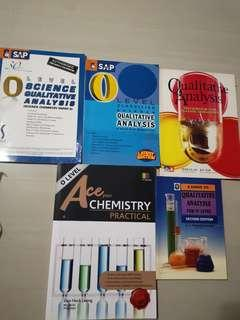 Chemistry practical guides