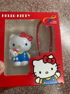 Hello Kitty 八達通 (珍藏限量版) 非常值得珍藏