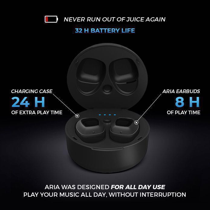 44d2bc37285 ❤️SALE! ARIA Waterproof Earbuds: Bluetooth 5 & 32h Battery - last ...