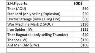 Selling SHF Shfiguarts