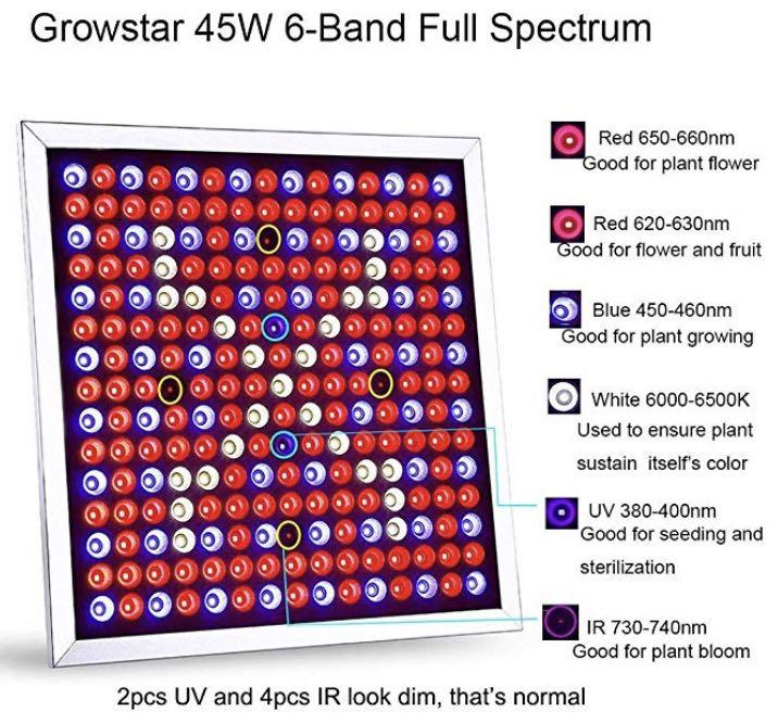 E1528 Growstar 45w Led Grow Light Uv Ir Full Spectrum Led Grow Bulb For Indoor Plants