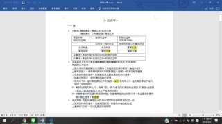 2019金融證照筆記~高業!🏆台大財金筆記