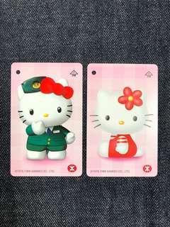 Hello Kitty x MTR 1999年紀念車票