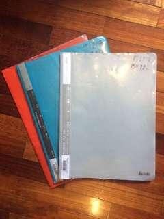 Letting go of my stationary