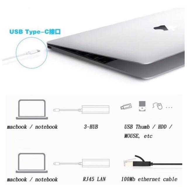 激抵價! Type C to LAN & 3-USB HUB (USB 2.0 / USB 3.0) for Macbook Pro new Air & type c HP Lenovo Dell notebook in Windows Compatible 有線上網線 100M / 1000M ( 1G ) Ethernet LAN Network Cable connection, Samsung Galaxy S8 S8+ S9 S9+ Note8 Note9 S10 S10+ S10e 適用!!