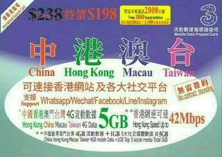 mainland China data sim card 大陸中港澳台年卡可以申請大陸號碼
