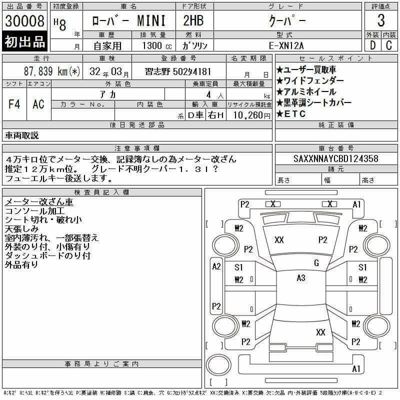 rover mini 1996(價錢面議)