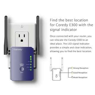 (F184) Coredy Mini WiFi Range Extender / Access Point / Router with External Antennas ( E300 )