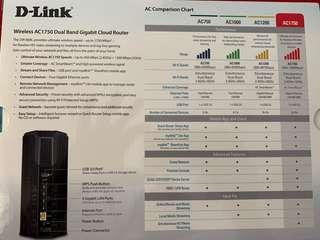 🚚 D-Link Wireless AC1750 Router