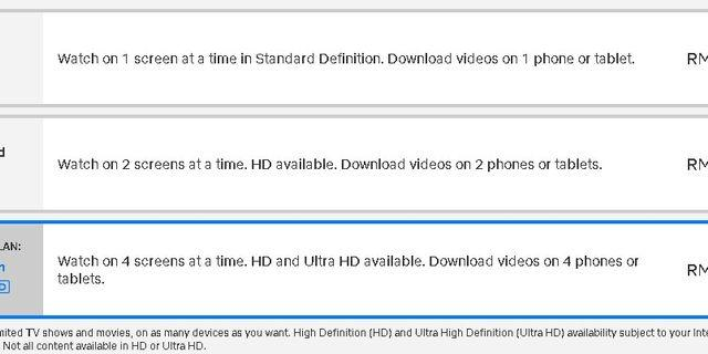 Netflix Premium UltraHD Account Share