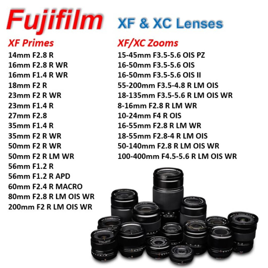 Fujifilm X mount Prime & Zoom Lenses