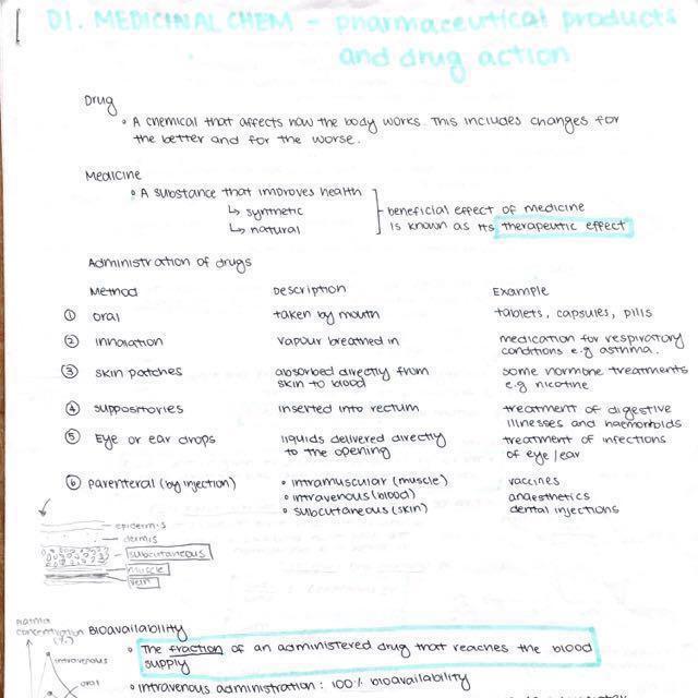 IB CHEMISTRY MEDICINAL CHEM NOTES, Books & Stationery