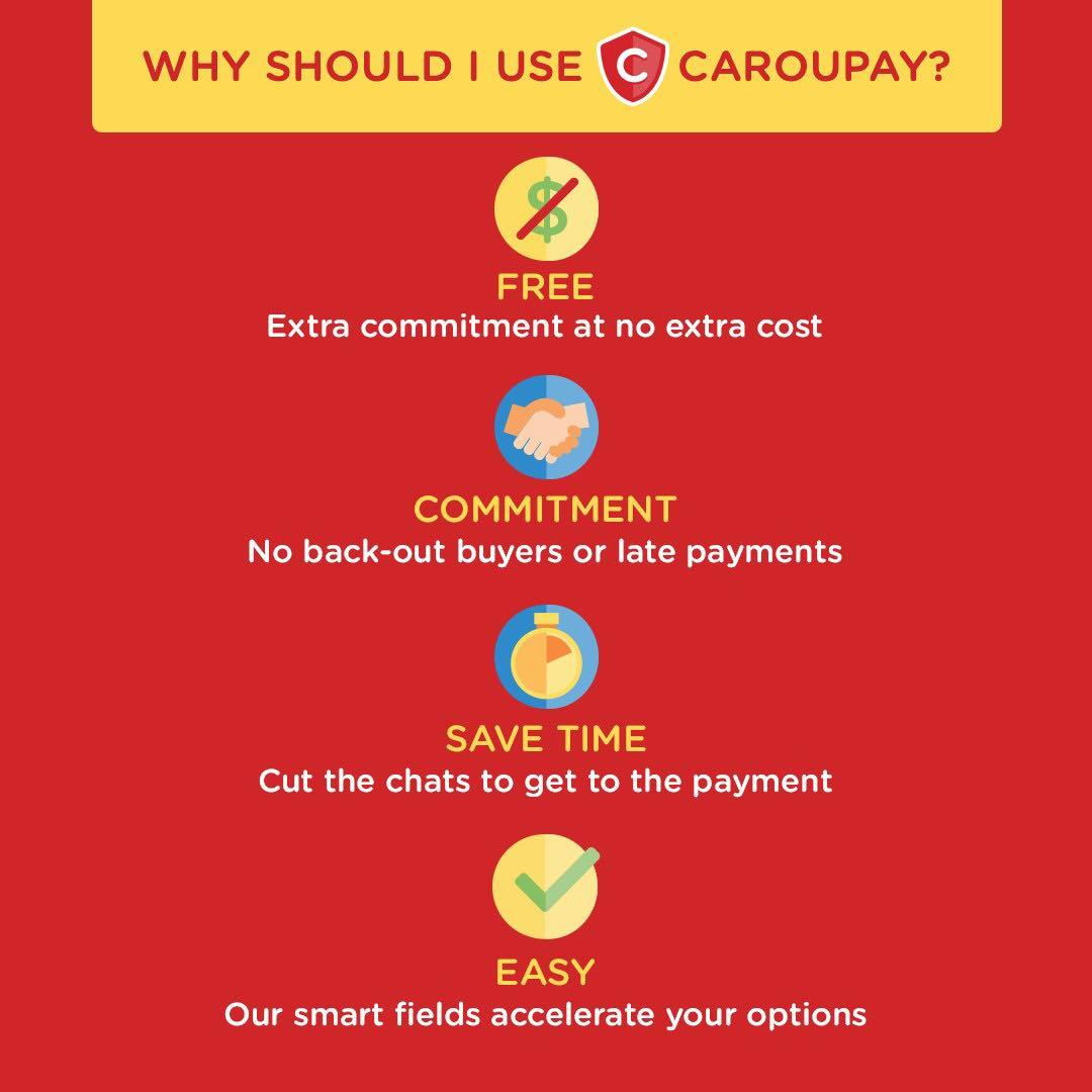 How to sell with CarouPay?