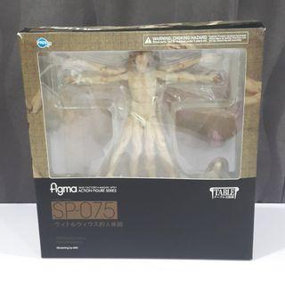 figma Vitruvian Man