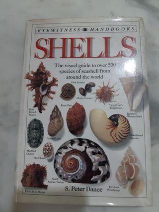 buku import SHELLS
