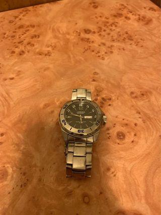 🚚 不知道能不能用的手錶