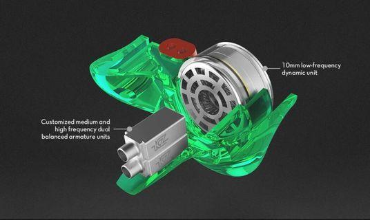 😎6 Drivers Hybrid IEM 1 DD + 2 BA Hi Fi  earphone