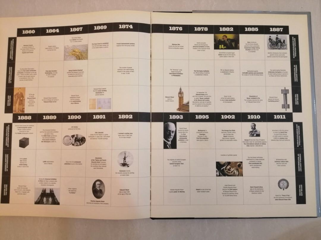 Tag Heuer - Mastering Time Coffee Table Book