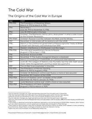 O Level History Timelines