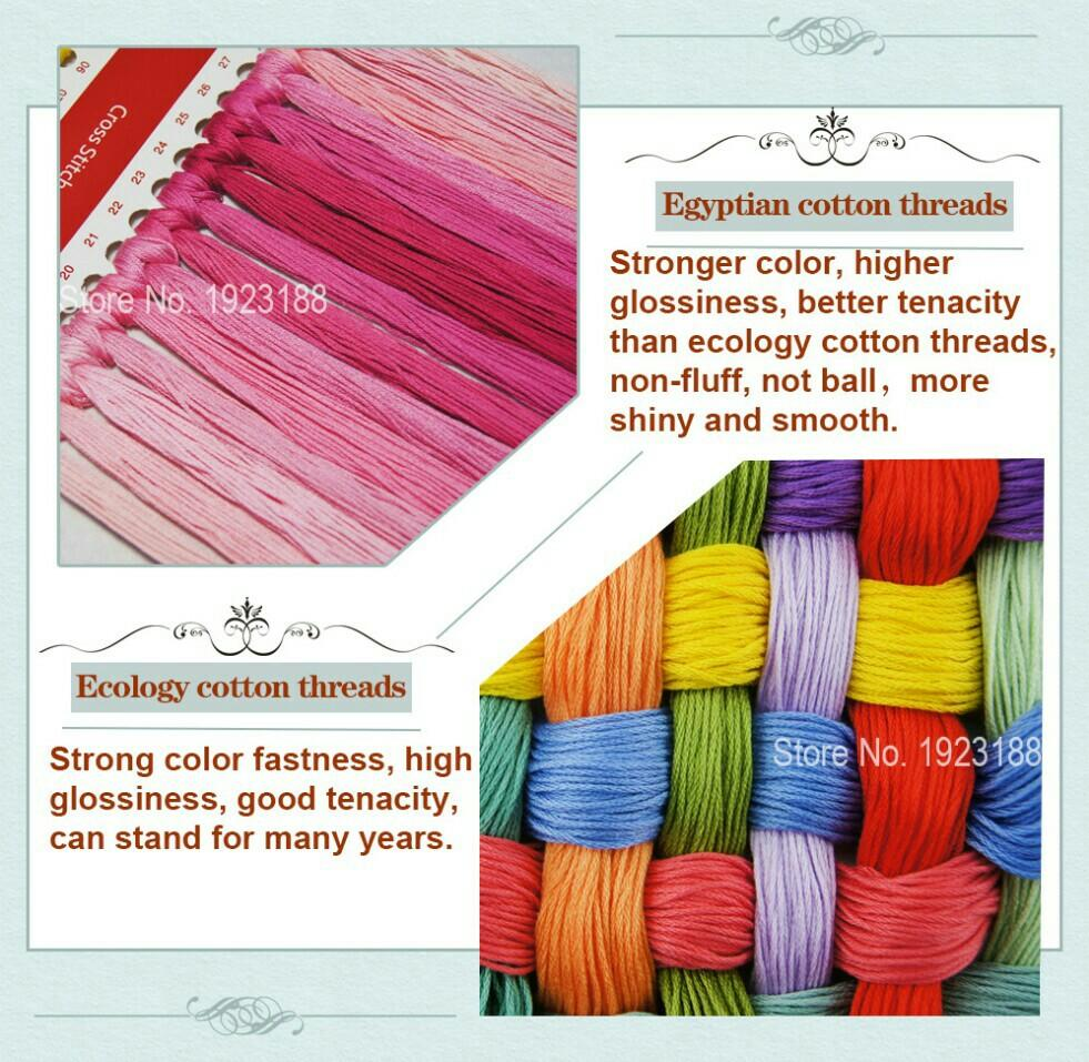 🌟PM for price🌟 🍀Jesus DMC Cross Stitch Needlework Embroidery Kit🍀