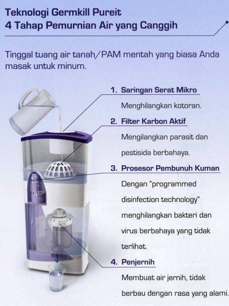 Dispenser Pureit