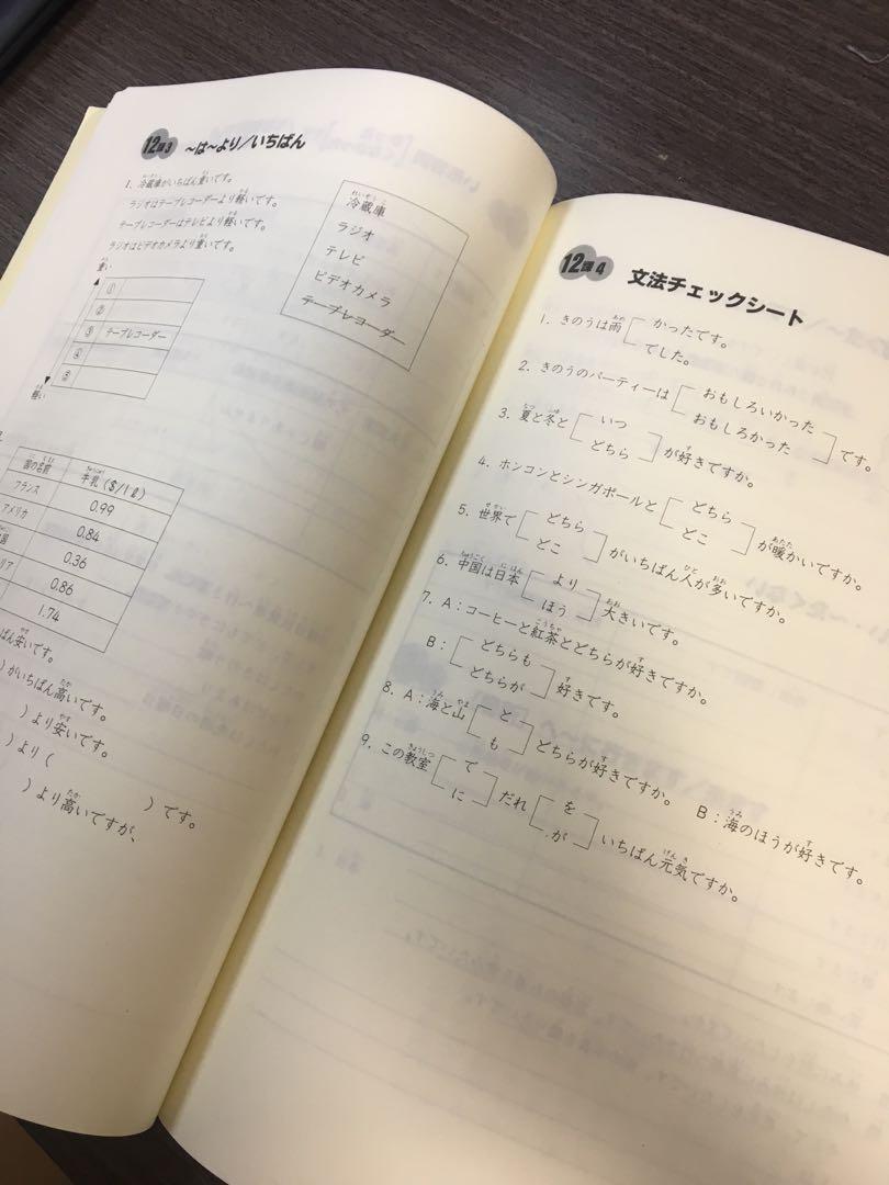 大家的日本語 初級I II 句型練習冊