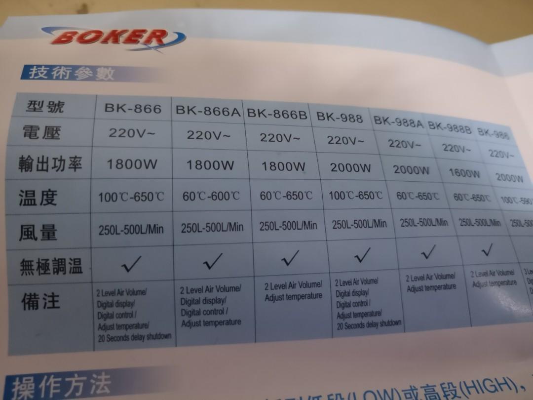 BOKER BK-866LCD 熱風槍 1800W