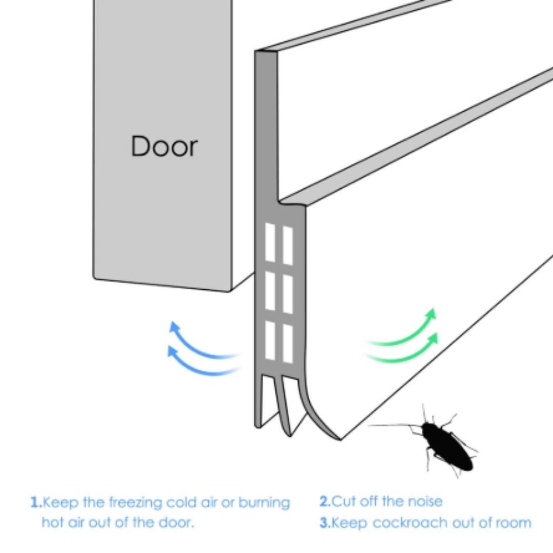 [NEW] Door Draft Stopper Guard Blocker Seal Soundproof Under Bottom Strip Health