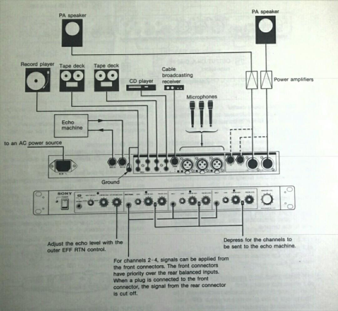 Sony audio mixer MUX051, Electronics, Audio on Carousell